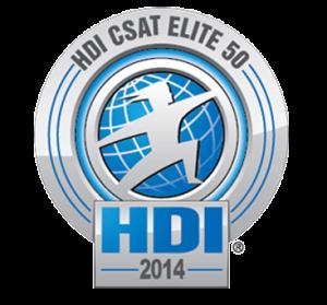 HDI_2014
